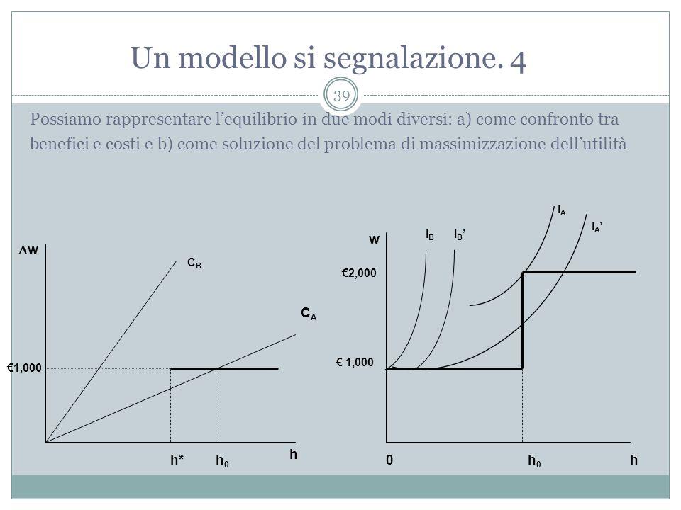 Possiamo rappresentare lequilibrio in due modi diversi: a) come confronto tra benefici e costi e b) come soluzione del problema di massimizzazione del
