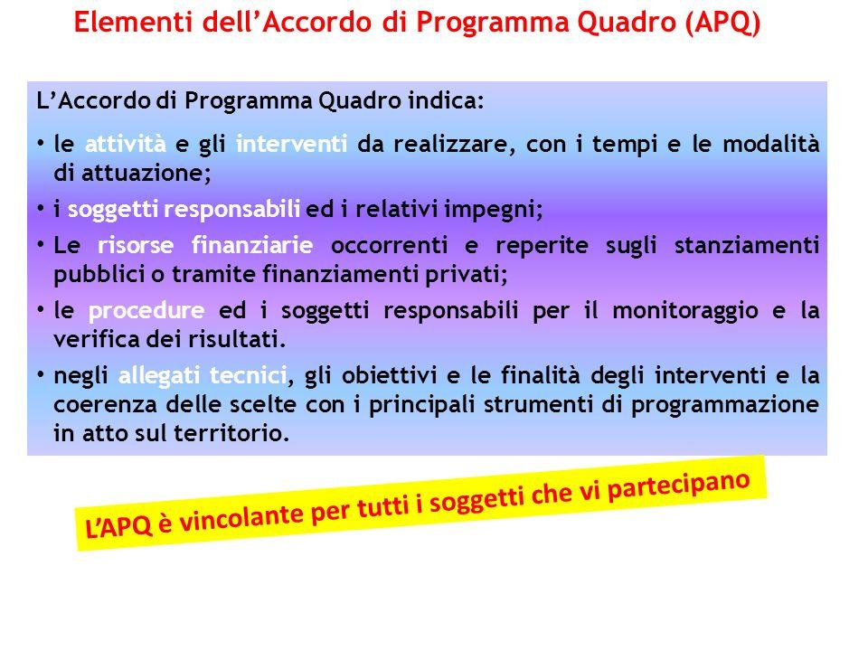 Elementi dellAccordo di Programma Quadro (APQ) LAccordo di Programma Quadro indica: le attività e gli interventi da realizzare, con i tempi e le modal
