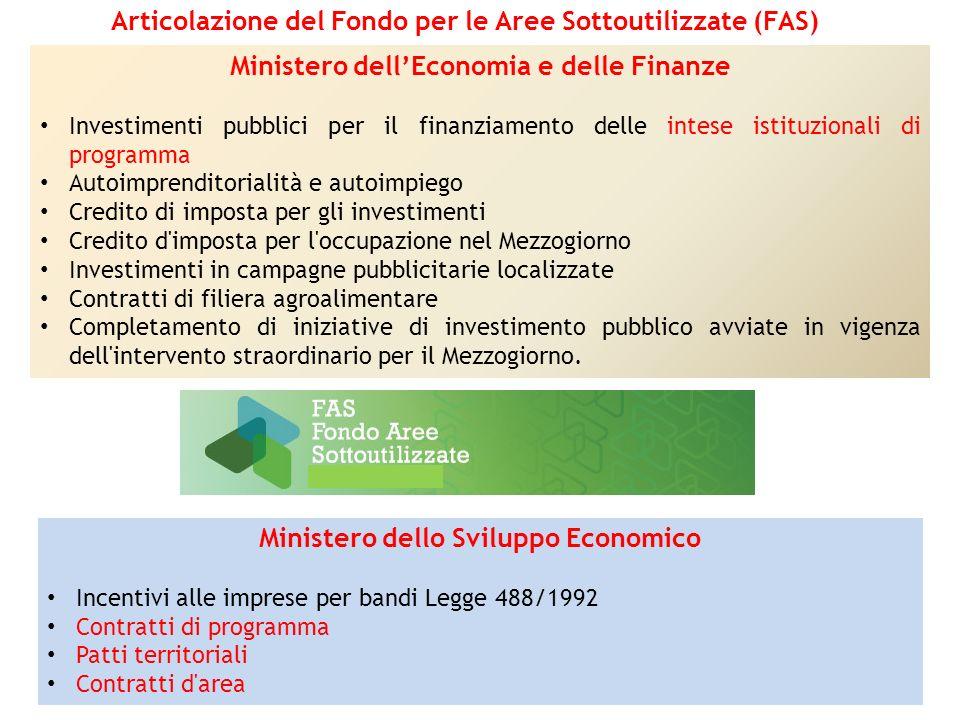 Articolazione del Fondo per le Aree Sottoutilizzate (FAS) Ministero dellEconomia e delle Finanze Investimenti pubblici per il finanziamento delle inte