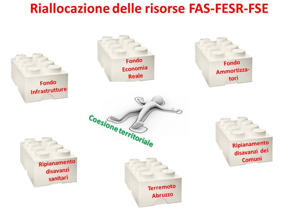 Riallocazione delle risorse FAS-FESR-FSE Fondo Infrastrutture Ripianamento disavanzi sanitari Terremoto Abruzzo Fondo Economia Reale Fondo Ammortizza-