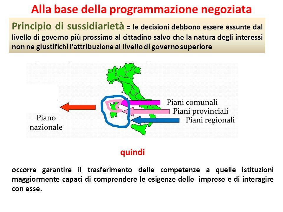 Alla base della programmazione negoziata Principio di sussidiarietà = le decisioni debbono essere assunte dal livello di governo più prossimo al citta