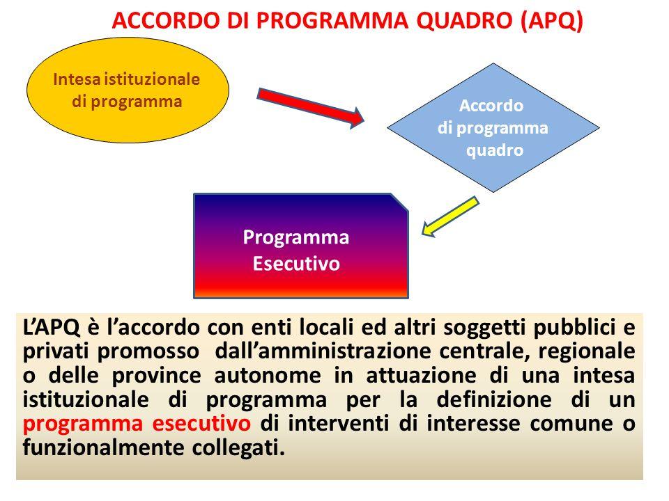 Riallocazione delle risorse FAS-FESR-FSE Fondo Infrastrutture Ripianamento disavanzi sanitari Terremoto Abruzzo Fondo Economia Reale Fondo Ammortizza- tori Ripianamento disavanzi dei Comuni Coesione territoriale