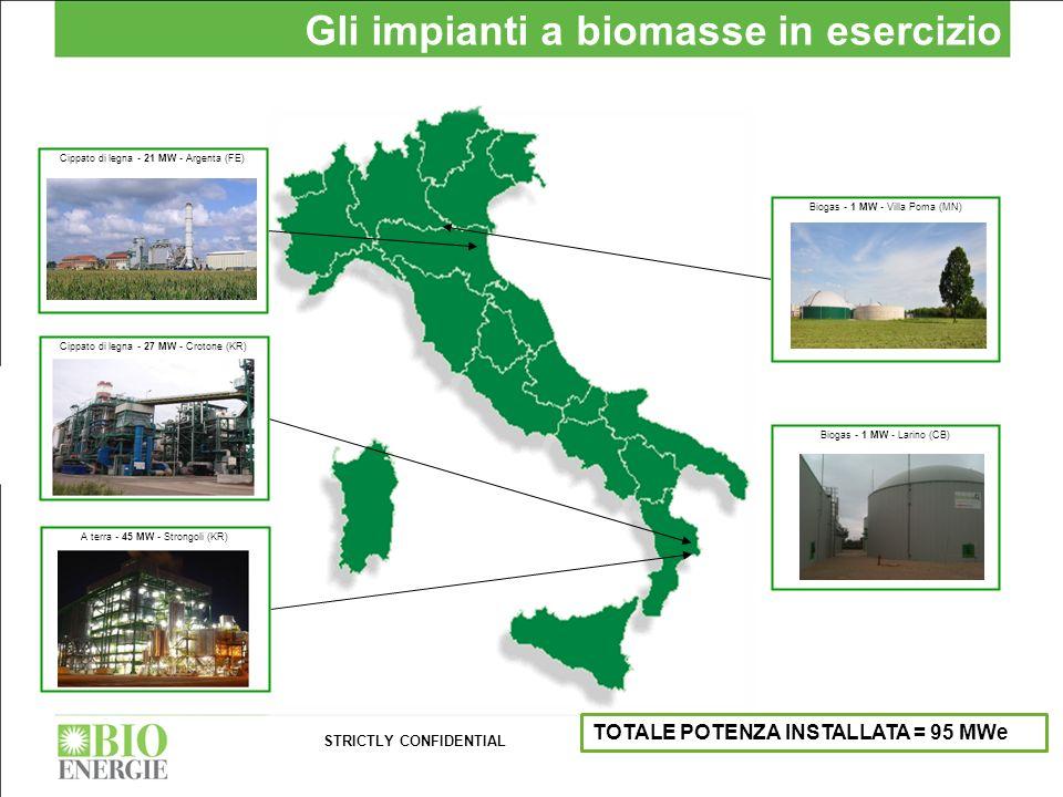 STRICTLY CONFIDENTIAL 4 Gli impianti a biomasse in esercizio TOTALE POTENZA INSTALLATA = 95 MWe Cippato di legna - 21 MW - Argenta (FE) Cippato di leg