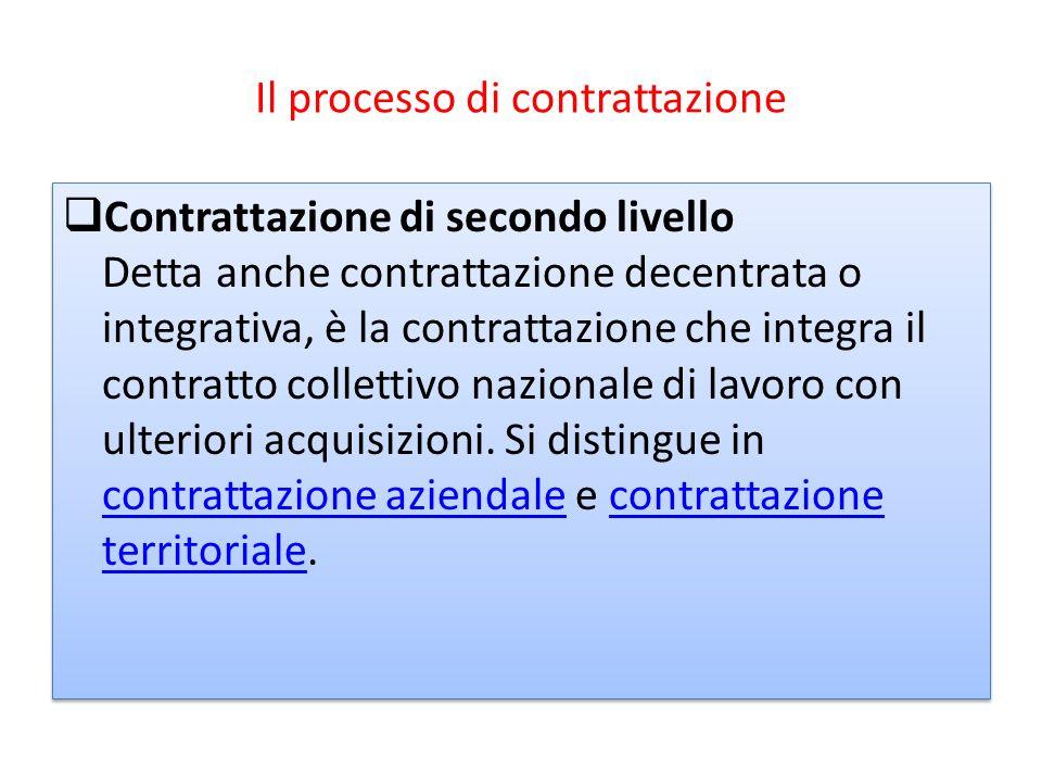Il processo di contrattazione Contrattazione di secondo livello Detta anche contrattazione decentrata o integrativa, è la contrattazione che integra i