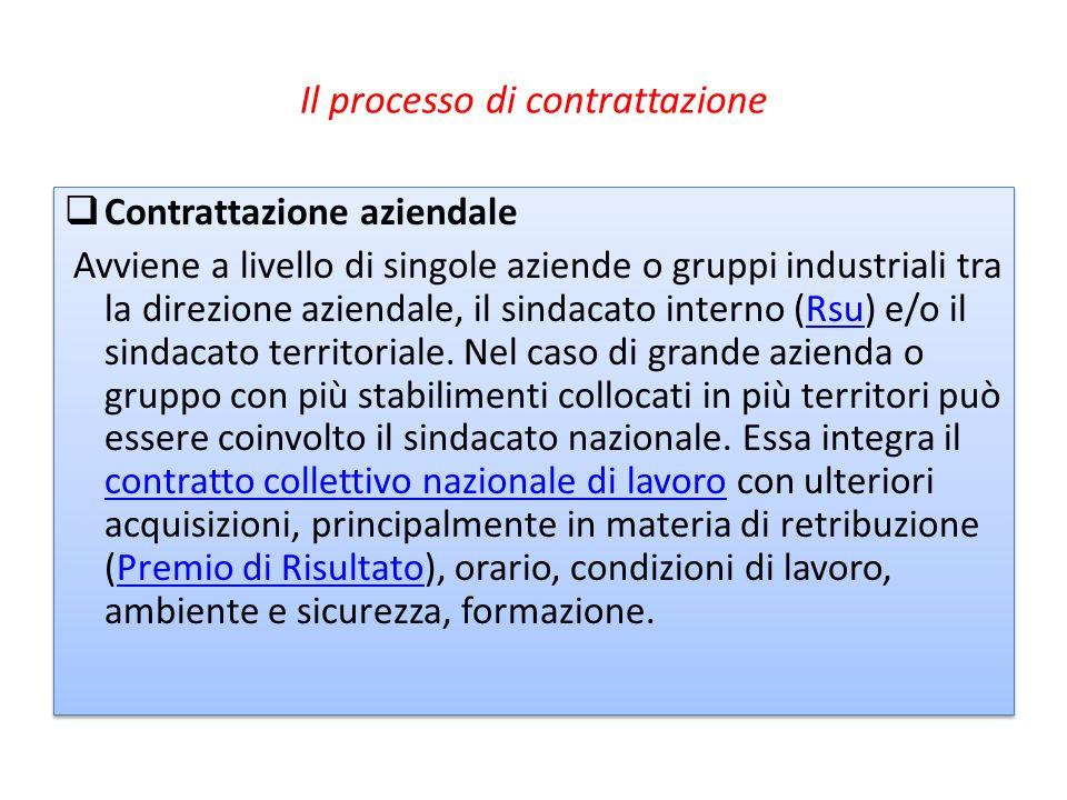 Il processo di contrattazione Contrattazione aziendale Avviene a livello di singole aziende o gruppi industriali tra la direzione aziendale, il sindac
