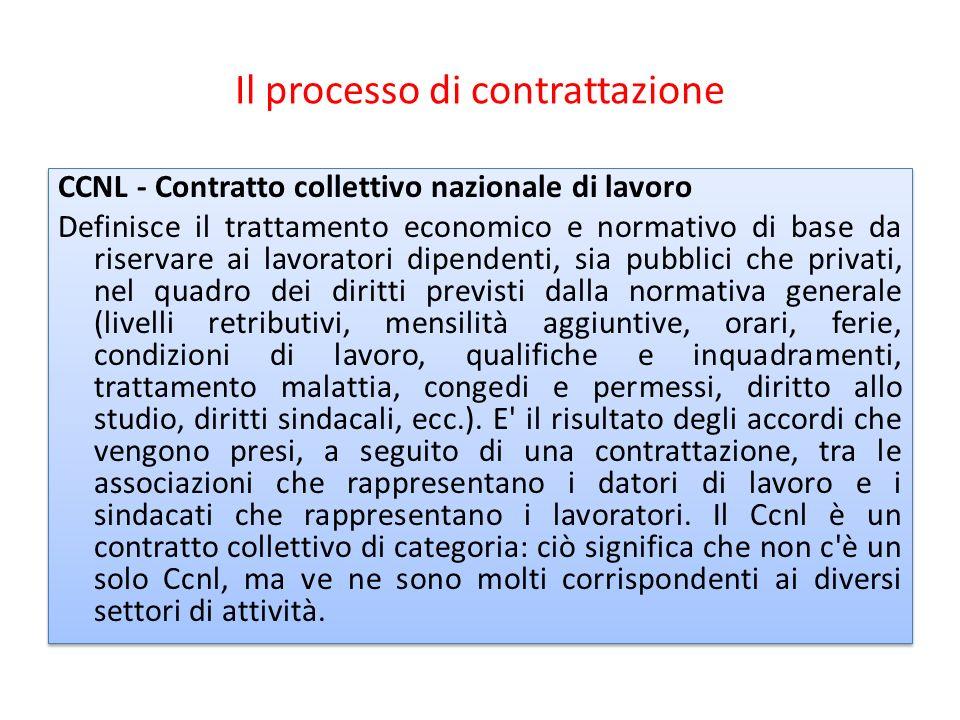 Il processo di contrattazione CCNL - Contratto collettivo nazionale di lavoro Definisce il trattamento economico e normativo di base da riservare ai l