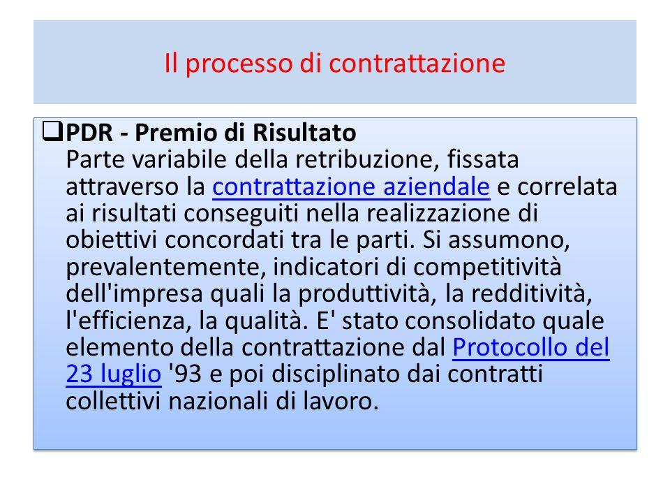 Il processo di contrattazione PDR - Premio di Risultato Parte variabile della retribuzione, fissata attraverso la contrattazione aziendale e correlata