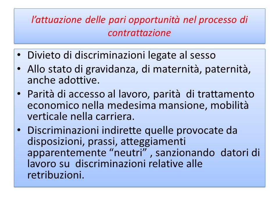 lattuazione delle pari opportunità nel processo di contrattazione Divieto di discriminazioni legate al sesso Allo stato di gravidanza, di maternità, p