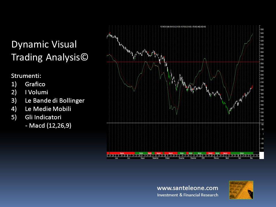 www.santeleone.com Investment & Financial Research Dynamic Visual Trading Analysis© Strumenti: 1)Grafico 2)I Volumi 3)Le Bande di Bollinger 4)Le Medie Mobili 5)Gli Indicatori - Macd (12,26,9)