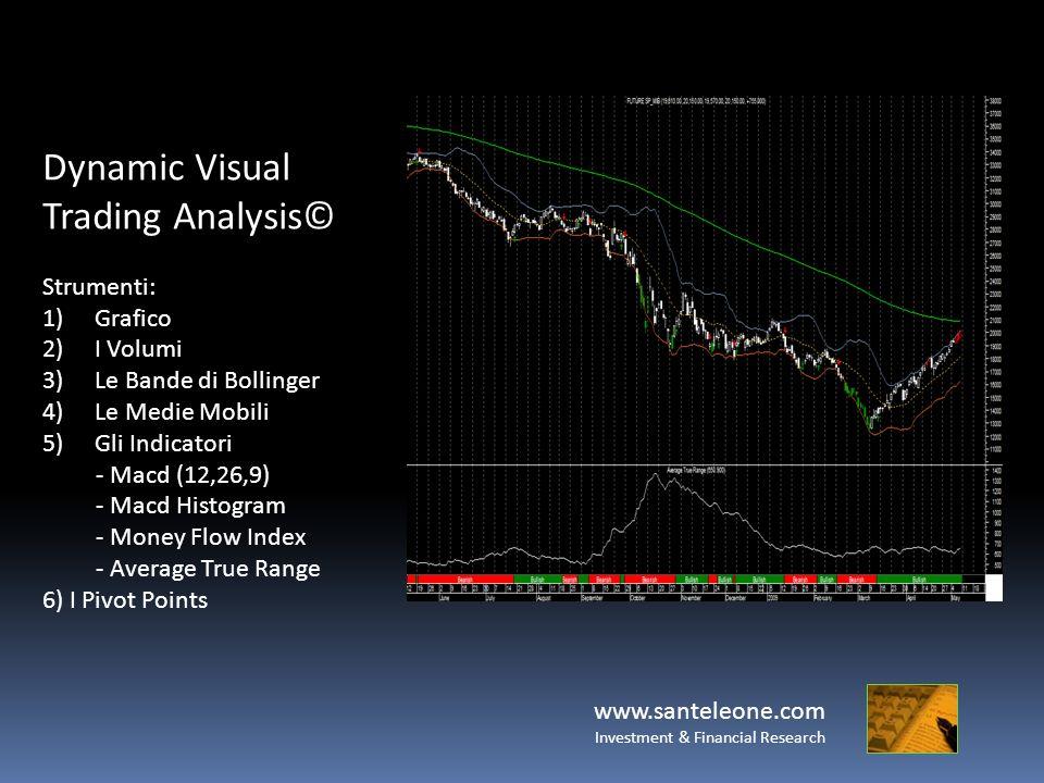 www.santeleone.com Investment & Financial Research Dynamic Visual Trading Analysis© Strumenti: 1)Grafico 2)I Volumi 3)Le Bande di Bollinger 4)Le Medie Mobili 5)Gli Indicatori - Macd (12,26,9) - Macd Histogram - Money Flow Index - Average True Range 6) I Pivot Points