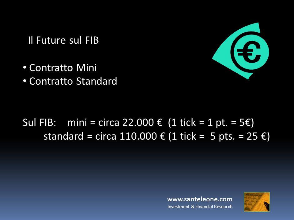 Il Future sul FIB Contratto Mini Contratto Standard Sul FIB: mini = circa 22.000 (1 tick = 1 pt. = 5) standard = circa 110.000 (1 tick = 5 pts. = 25 )