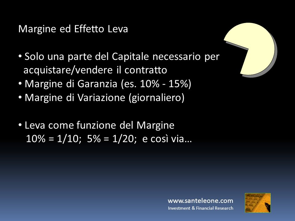 www.santeleone.com Investment & Financial Research Dynamic Visual Trading Analysis© Strumenti