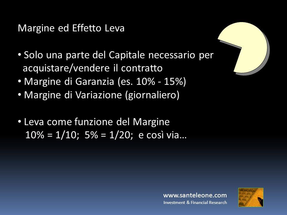 www.santeleone.com Investment & Financial Research Margine ed Effetto Leva Solo una parte del Capitale necessario per acquistare/vendere il contratto