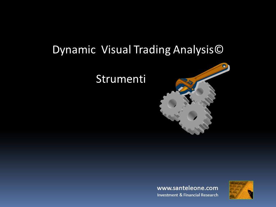 www.santeleone.com Investment & Financial Research Dynamic Visual Trading Analysis© Strumenti: 1)Grafico