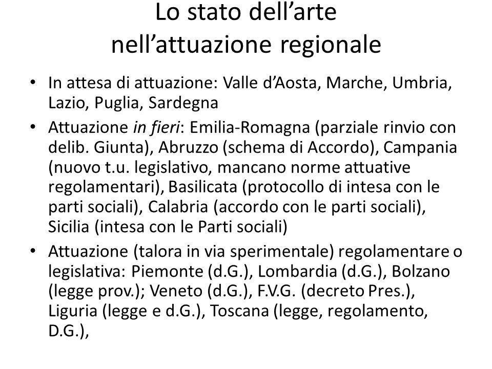 Lo stato dellarte nellattuazione regionale In attesa di attuazione: Valle dAosta, Marche, Umbria, Lazio, Puglia, Sardegna Attuazione in fieri: Emilia-Romagna (parziale rinvio con delib.