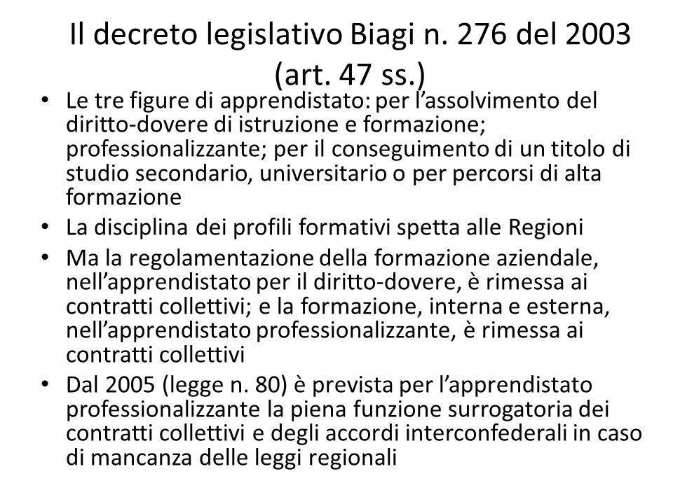 Il decreto legislativo Biagi n. 276 del 2003 (art.