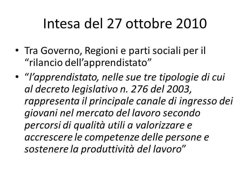 Intesa del 27 ottobre 2010 Tra Governo, Regioni e parti sociali per il rilancio dellapprendistato lapprendistato, nelle sue tre tipologie di cui al decreto legislativo n.