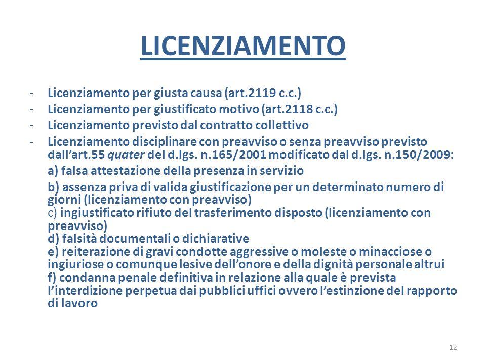 LICENZIAMENTO -Licenziamento per giusta causa (art.2119 c.c.) -Licenziamento per giustificato motivo (art.2118 c.c.) -Licenziamento previsto dal contr