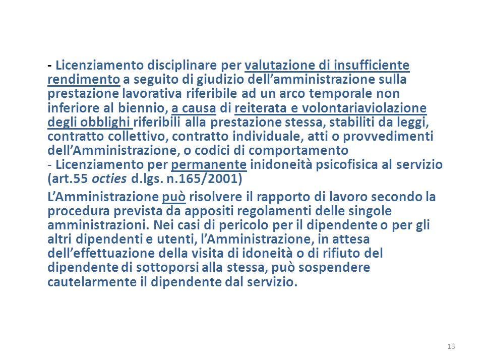 - Licenziamento disciplinare per valutazione di insufficiente rendimento a seguito di giudizio dellamministrazione sulla prestazione lavorativa riferi