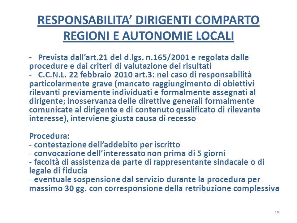 RESPONSABILITA DIRIGENTI COMPARTO REGIONI E AUTONOMIE LOCALI - Prevista dallart.21 del d.lgs. n.165/2001 e regolata dalle procedure e dai criteri di v