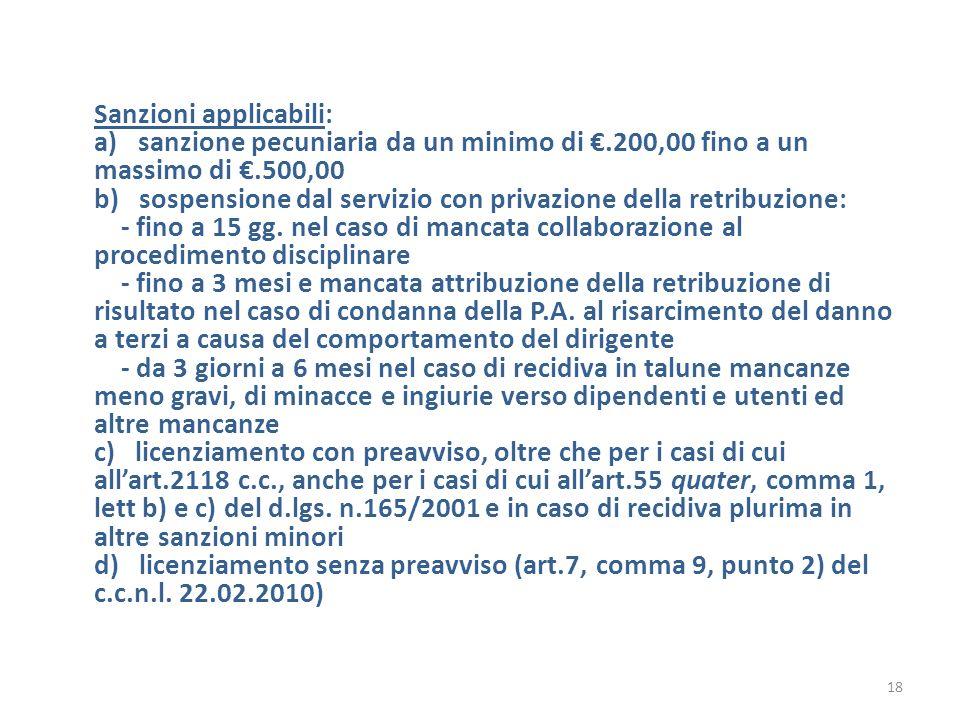 Sanzioni applicabili: a) sanzione pecuniaria da un minimo di.200,00 fino a un massimo di.500,00 b) sospensione dal servizio con privazione della retri
