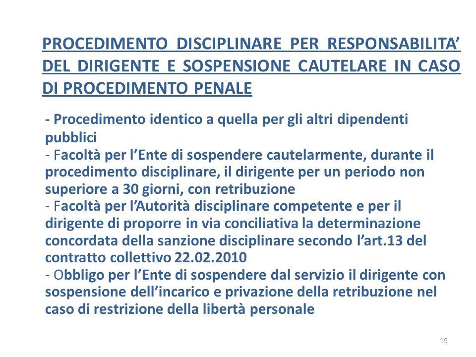 PROCEDIMENTO DISCIPLINARE PER RESPONSABILITA DEL DIRIGENTE E SOSPENSIONE CAUTELARE IN CASO DI PROCEDIMENTO PENALE - Procedimento identico a quella per