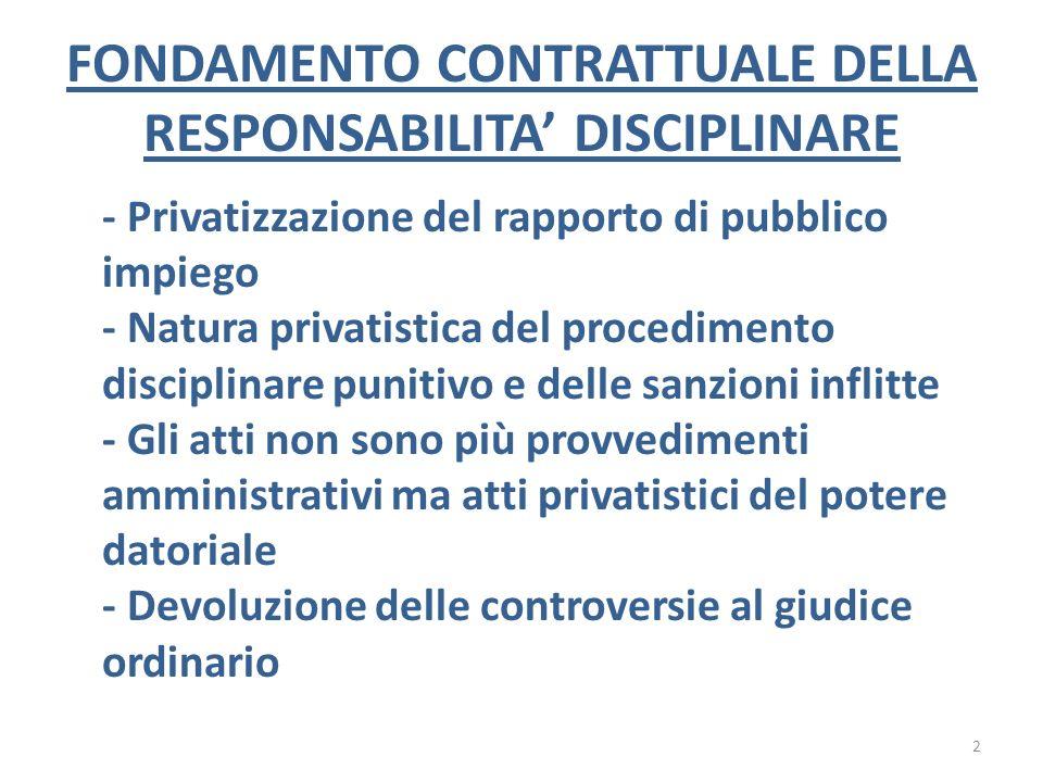 FONDAMENTO CONTRATTUALE DELLA RESPONSABILITA DISCIPLINARE - Privatizzazione del rapporto di pubblico impiego - Natura privatistica del procedimento di