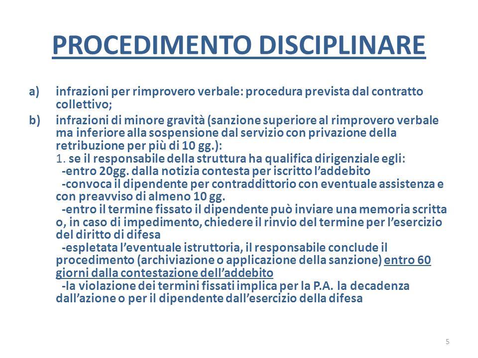 PROCEDIMENTO DISCIPLINARE a)infrazioni per rimprovero verbale: procedura prevista dal contratto collettivo; b)infrazioni di minore gravità (sanzione s