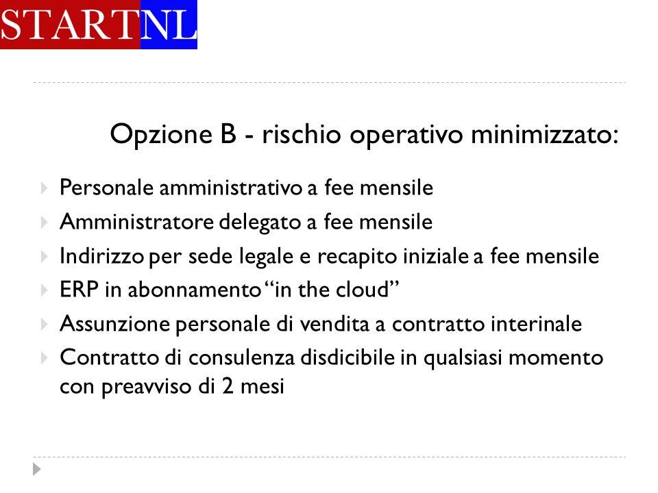Opzione B - rischio operativo minimizzato: Personale amministrativo a fee mensile Amministratore delegato a fee mensile Indirizzo per sede legale e re