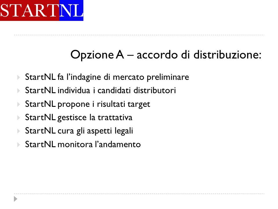 Opzione A – accordo di distribuzione: StartNL fa lindagine di mercato preliminare StartNL individua i candidati distributori StartNL propone i risulta