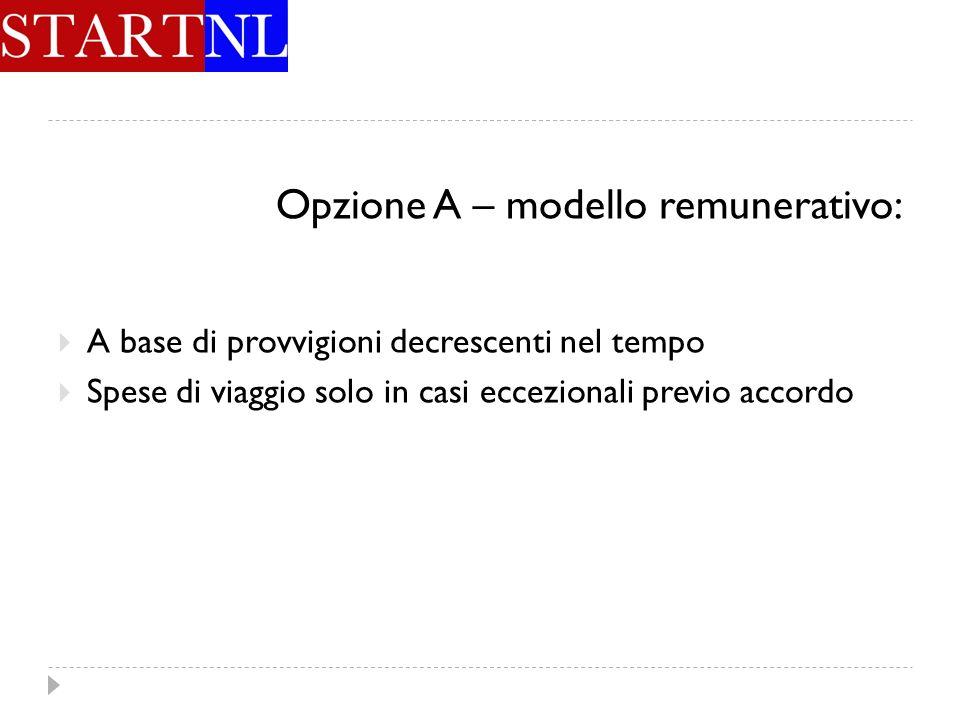Opzione A – modello remunerativo: A base di provvigioni decrescenti nel tempo Spese di viaggio solo in casi eccezionali previo accordo