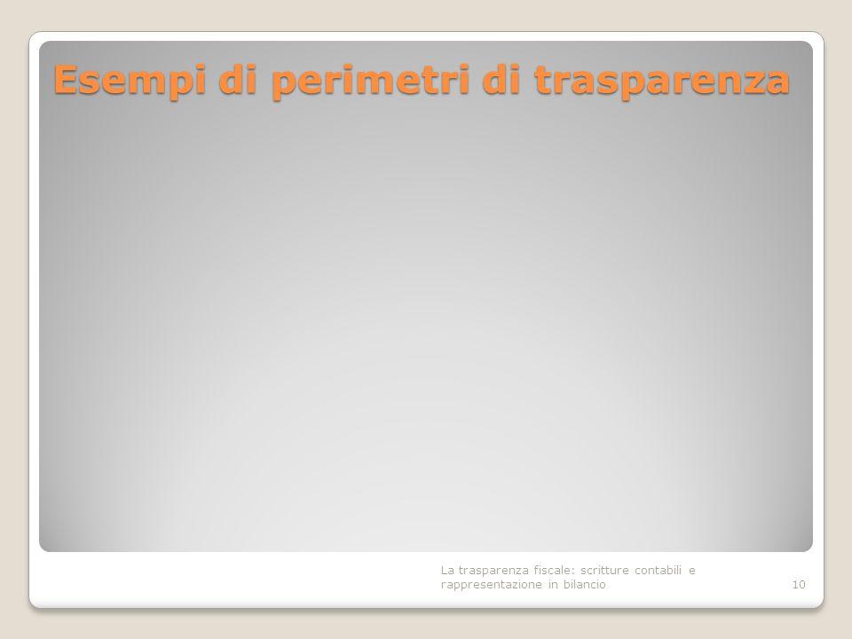 Esempi di perimetri di trasparenza 10 La trasparenza fiscale: scritture contabili e rappresentazione in bilancio