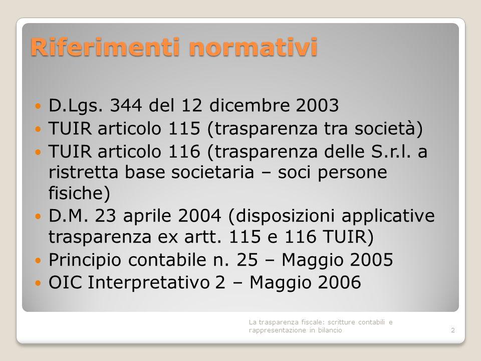 Riferimenti normativi D.Lgs. 344 del 12 dicembre 2003 TUIR articolo 115 (trasparenza tra società) TUIR articolo 116 (trasparenza delle S.r.l. a ristre