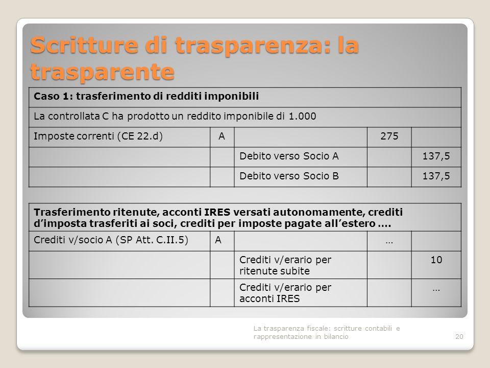 Scritture di trasparenza: la trasparente 20 Caso 1: trasferimento di redditi imponibili La controllata C ha prodotto un reddito imponibile di 1.000 Im