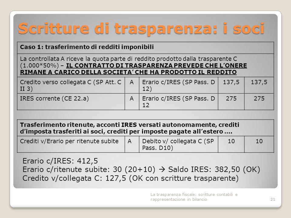 Scritture di trasparenza: i soci 21 Caso 1: trasferimento di redditi imponibili La controllata A riceve la quota parte di reddito prodotto dalla trasp