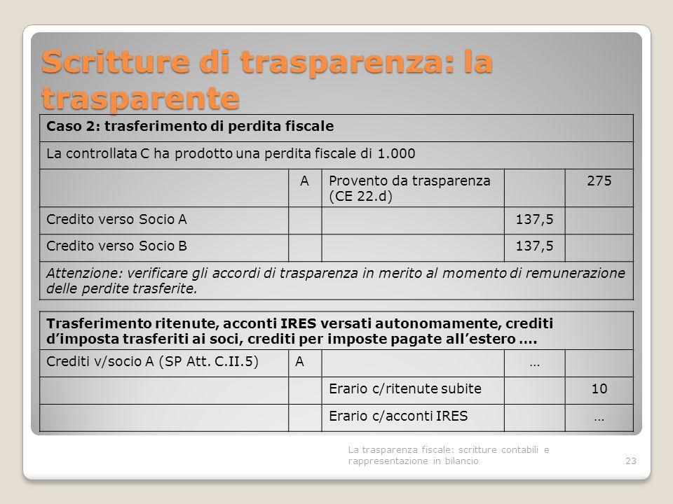 Scritture di trasparenza: la trasparente 23 Caso 2: trasferimento di perdita fiscale La controllata C ha prodotto una perdita fiscale di 1.000 AProven