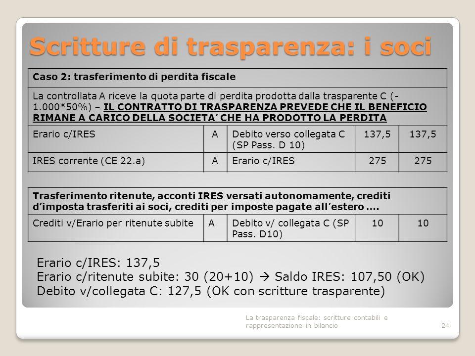Scritture di trasparenza: i soci 24 Caso 2: trasferimento di perdita fiscale La controllata A riceve la quota parte di perdita prodotta dalla traspare