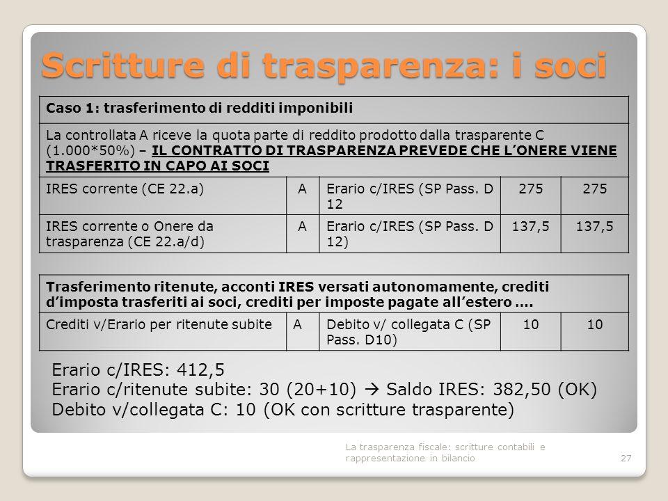 Scritture di trasparenza: i soci 27 Caso 1: trasferimento di redditi imponibili La controllata A riceve la quota parte di reddito prodotto dalla trasp