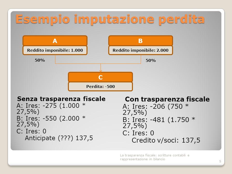 Esempio distribuzione utili Senza trasparenza fiscale (anno n) A: Ires: -275 (1.000 * 27,5%) B: Ires: -550 (2.000 * 27,5%) C: Ires: -137 (500 * 27,5%) Totale IRES: 962 6 B (anno n) Reddito imponibile: 2.000 50% A (anno n) Reddito imponibile: 1.000 C (anno n) Reddito imponibile: 500 50% Con trasparenza fiscale (anno n) A: Ires: -345 (1.250 * 27,5%) B: Ires: -687 (2.250 * 27,5%) C: Ires: -0 Totale IRES: 962 La trasparenza fiscale: scritture contabili e rappresentazione in bilancio