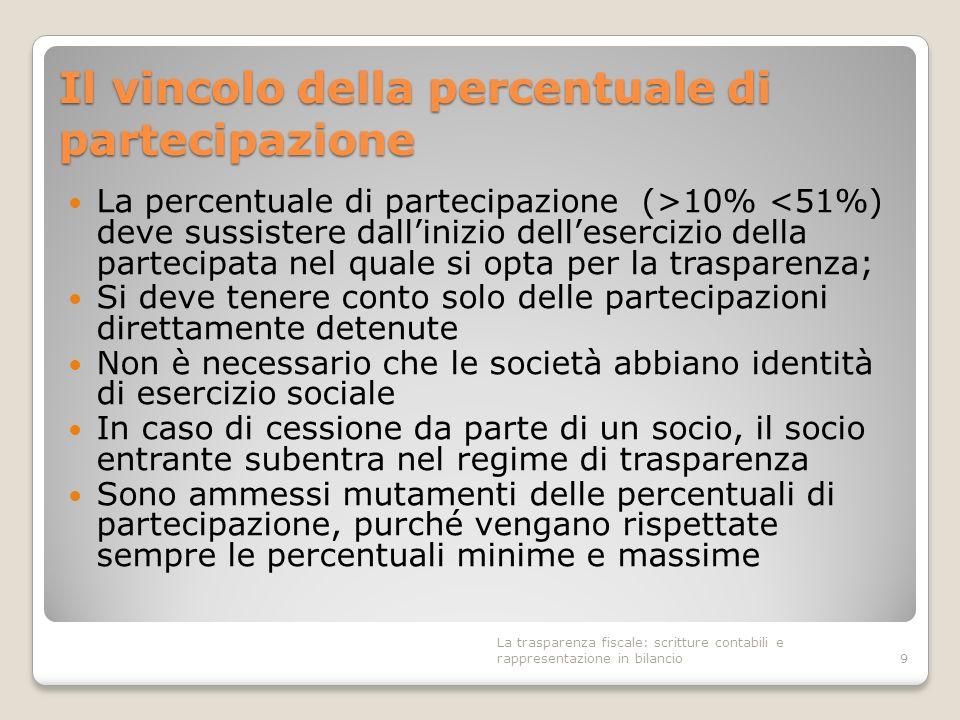 Il vincolo della percentuale di partecipazione La percentuale di partecipazione (>10% <51%) deve sussistere dallinizio dellesercizio della partecipata