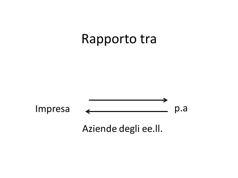 Rapporto tra Impresa p.a Aziende degli ee.ll.