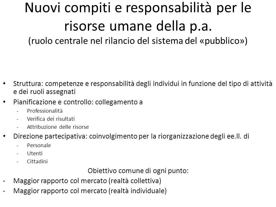 Nuovi compiti e responsabilità per le risorse umane della p.a.