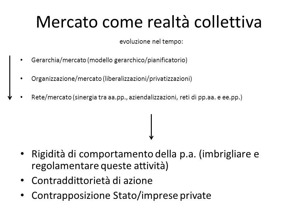 Mercato come realtà collettiva evoluzione nel tempo: Gerarchia/mercato (modello gerarchico/pianificatorio) Organizzazione/mercato (liberalizzazioni/privatizzazioni) Rete/mercato (sinergia tra aa.pp., aziendalizzazioni, reti di pp.aa.