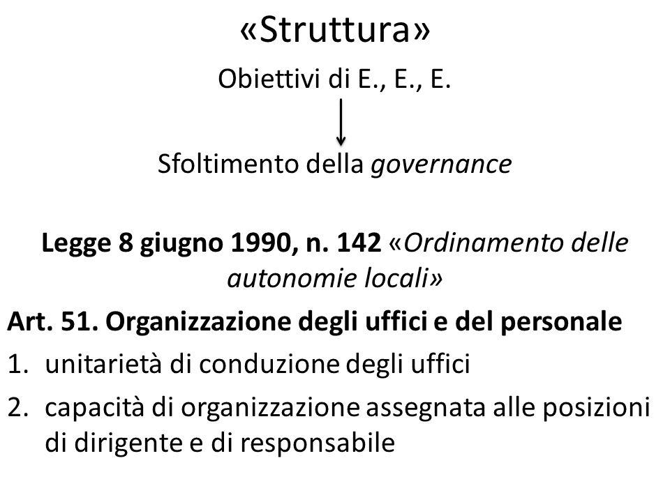 «Struttura» Obiettivi di E., E., E. Sfoltimento della governance Legge 8 giugno 1990, n.