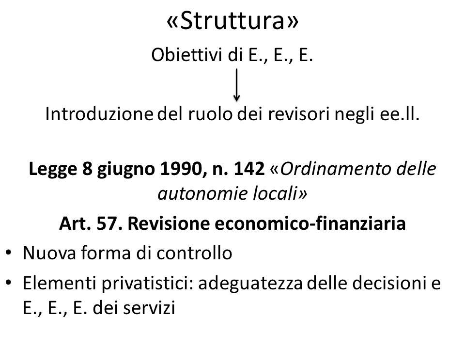 «Struttura» Obiettivi di E., E., E. Introduzione del ruolo dei revisori negli ee.ll.