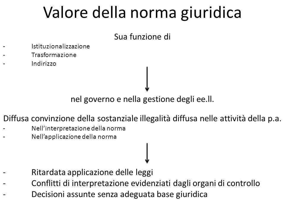 Valore della norma giuridica Sua funzione di -Istituzionalizzazione -Trasformazione -Indirizzo nel governo e nella gestione degli ee.ll.