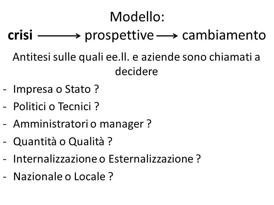 Modello: crisi prospettive cambiamento Antitesi sulle quali ee.ll.
