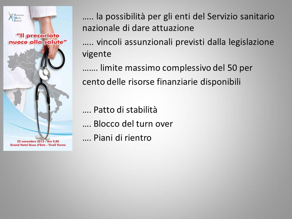 ….. la possibilità per gli enti del Servizio sanitario nazionale di dare attuazione …..