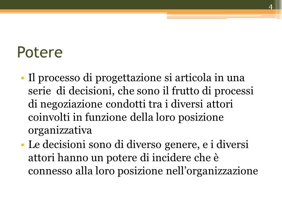 Potere Il processo di progettazione si articola in una serie di decisioni, che sono il frutto di processi di negoziazione condotti tra i diversi attor
