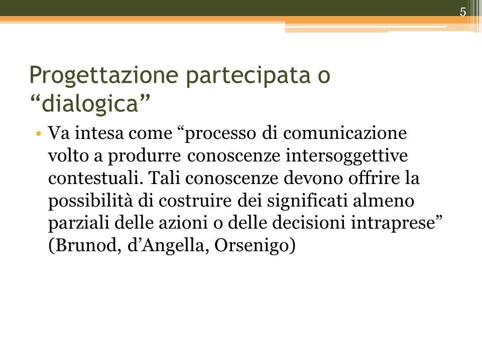 Progettazione partecipata o dialogica Va intesa come processo di comunicazione volto a produrre conoscenze intersoggettive contestuali. Tali conoscenz